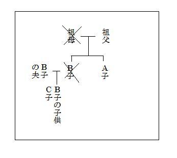 44図2 (1)